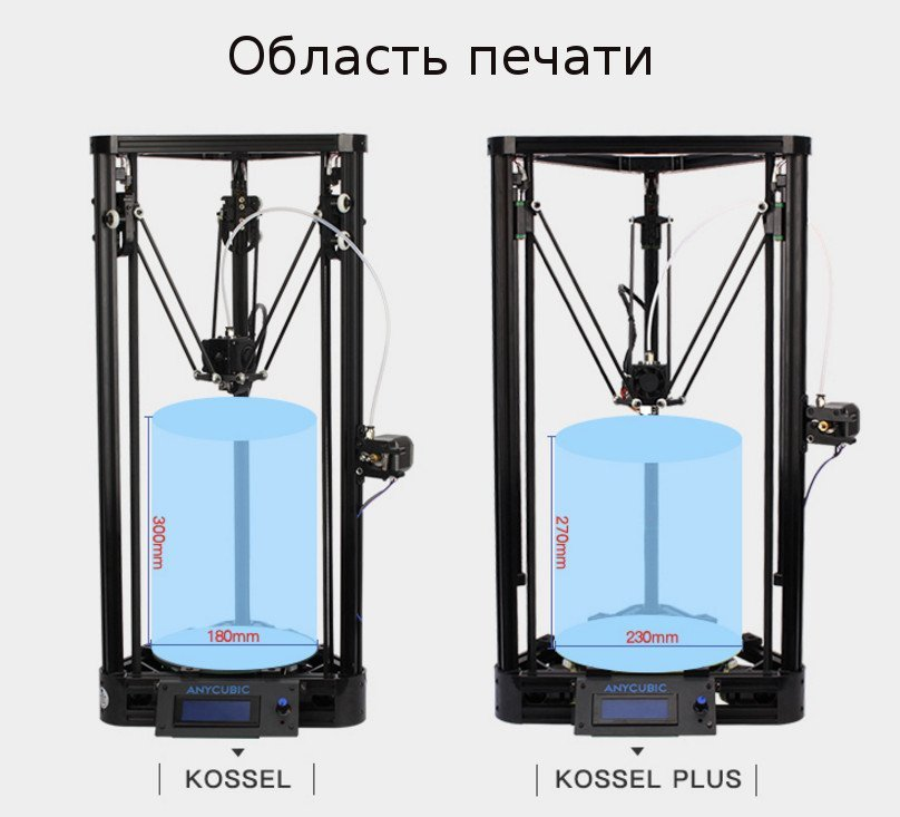 kossel4