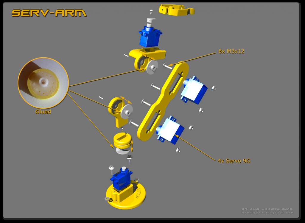 serv-arm3