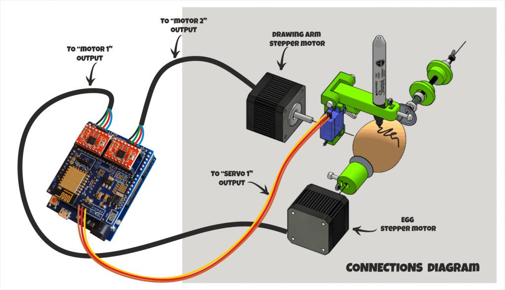 connections-diagram-1024x589